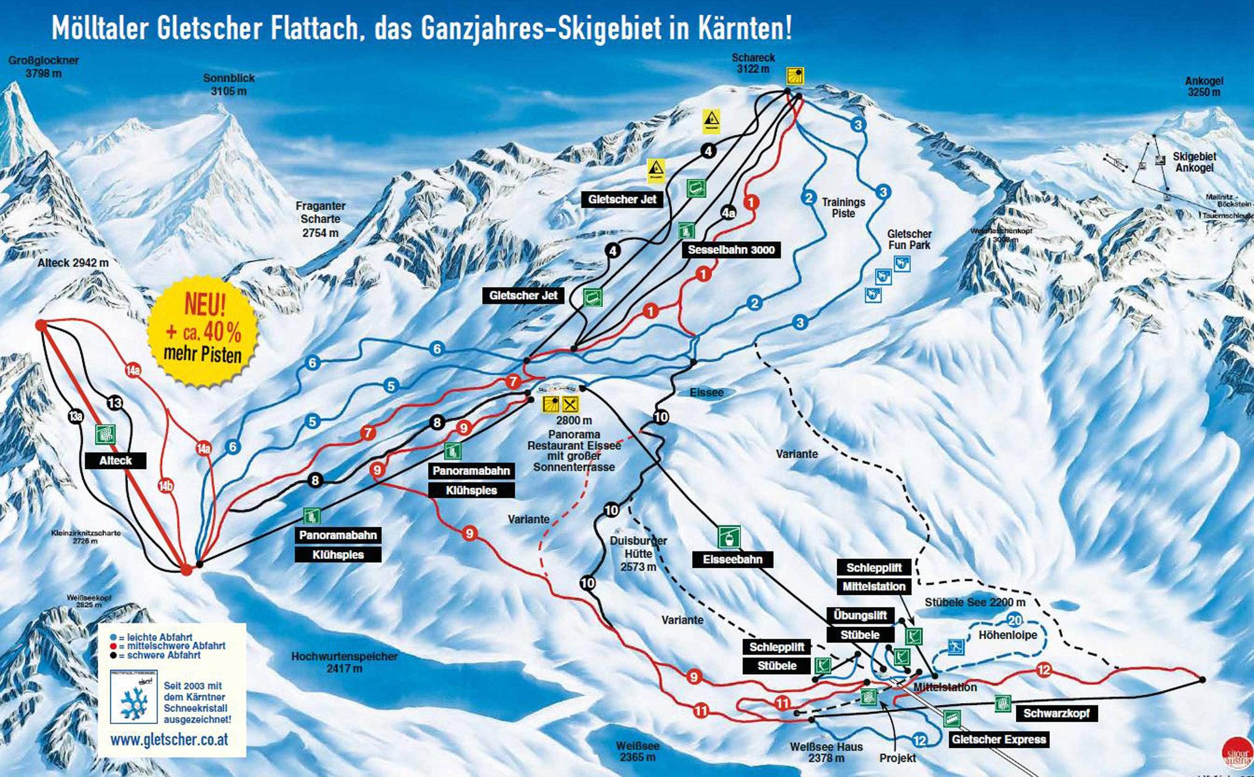 Ischgl Gletscher